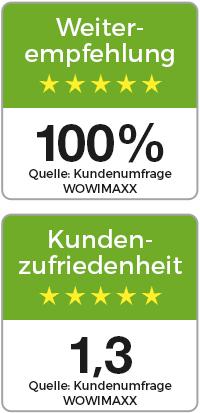 wowimaxx-weiterempfehlung-kundenzufriedenheit